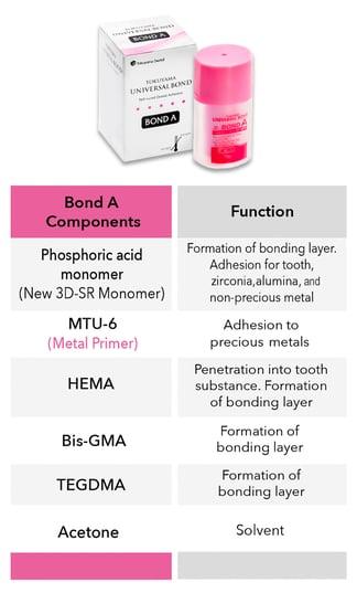 Chemistry_bondA-6