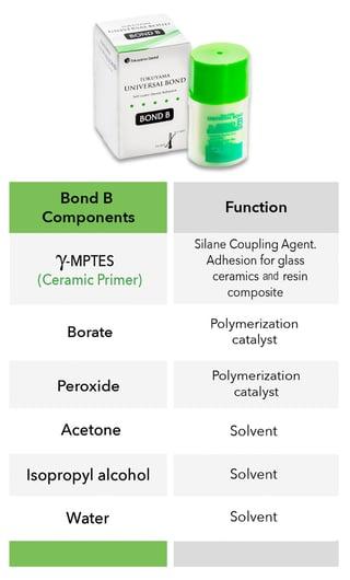 Chemistry_bondB-2
