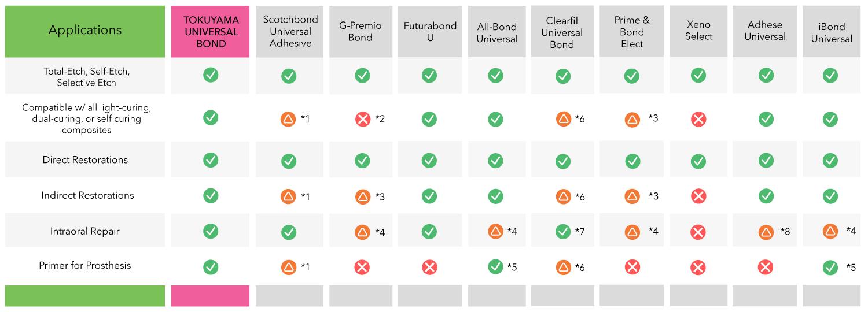 Universal-Use_Table-Chart.V2-1